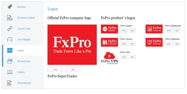 FxPro снизил спреды