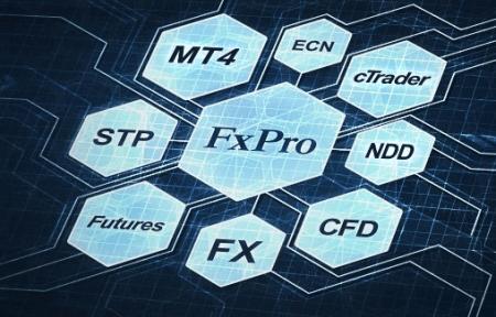Брокер «FxPro»